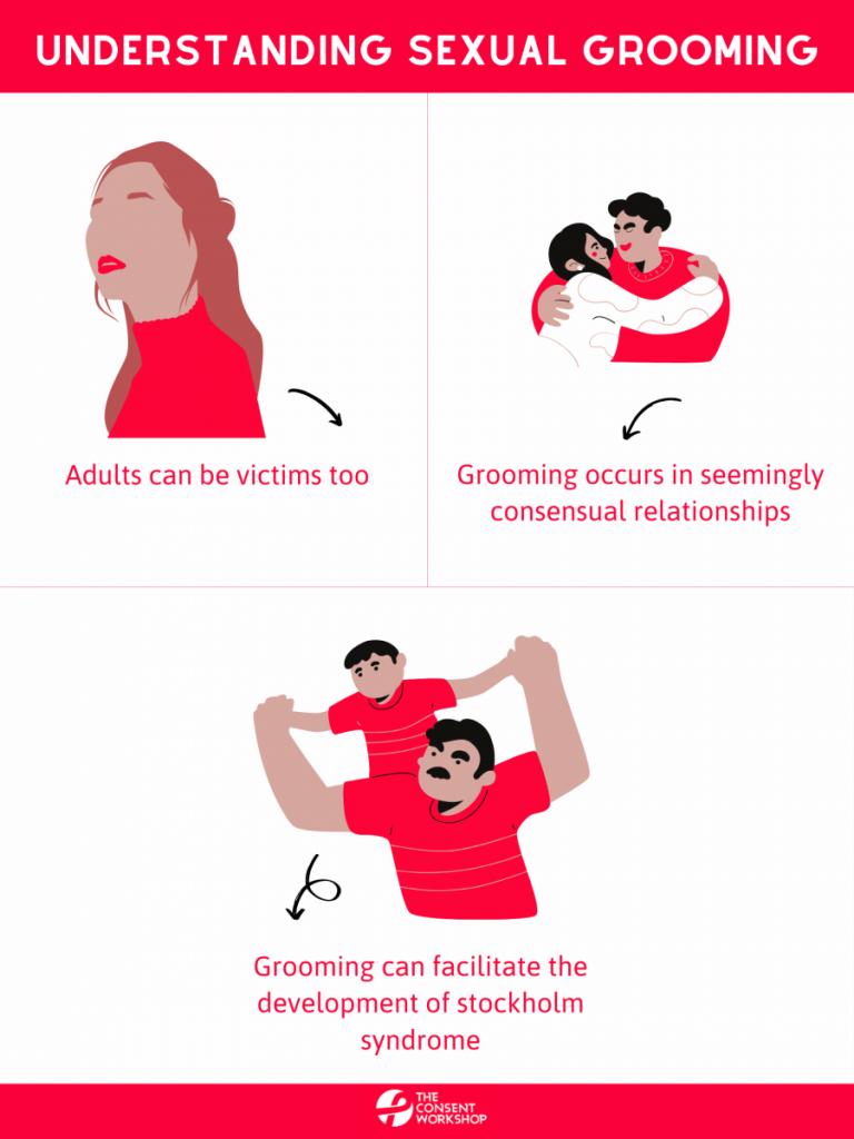 The Consent Workshop Understanding Sexual Grooming